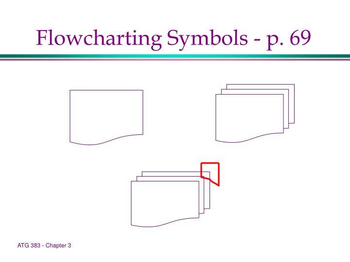 Flowcharting Symbols - p. 69