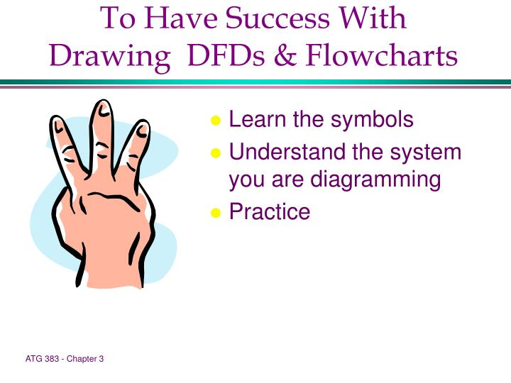To Have Success With Drawing  DFDs & Flowcharts
