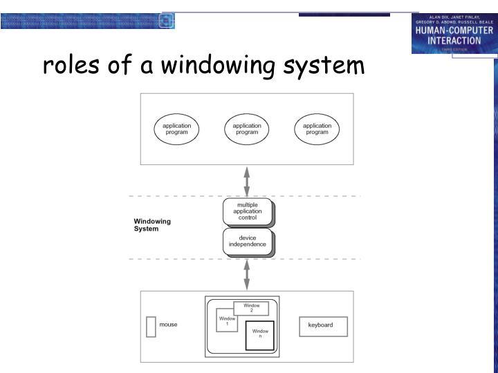 roles of a windowing system