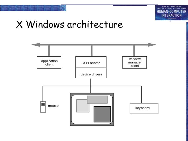 X Windows architecture