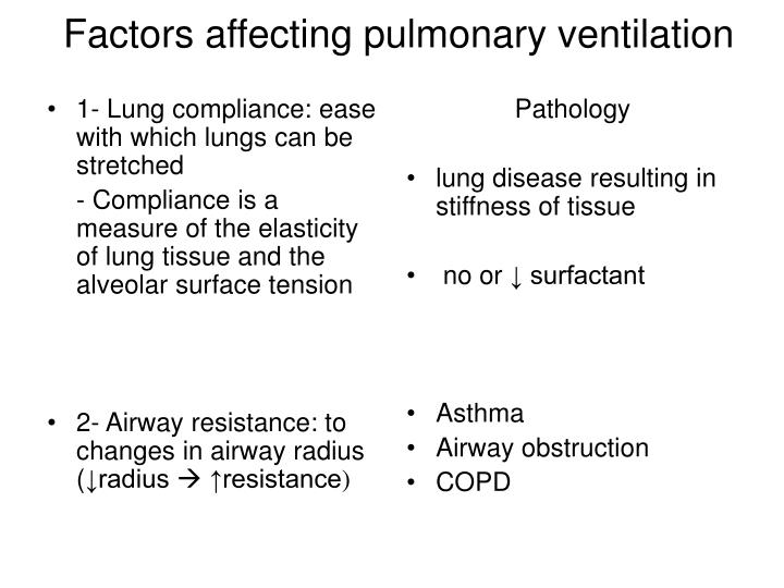 1- Lung compliance: ease with which lungs can be stretched