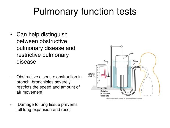 Can help distinguish between obstructive pulmonary disease and restrictive pulmonary disease