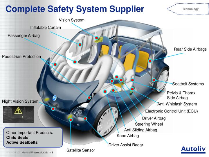 Complete Safety System Supplier