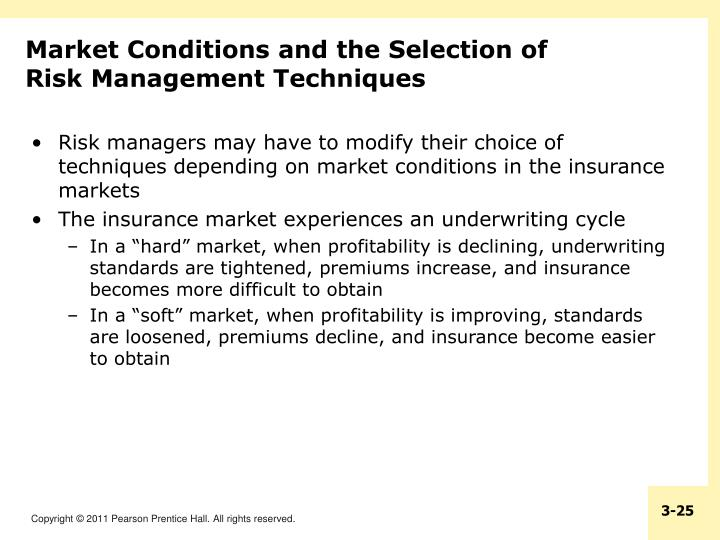 Market Conditions and the Selection of Risk Management Techniques