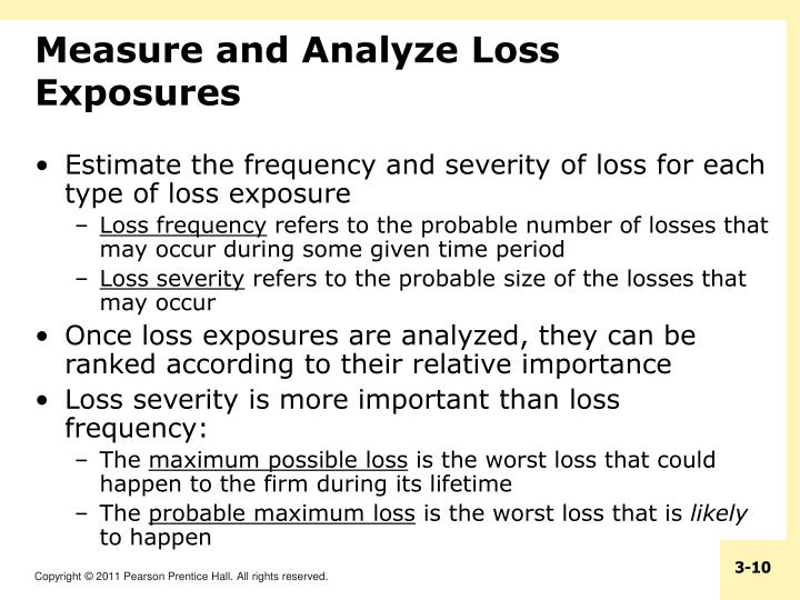 Measure and Analyze Loss Exposures