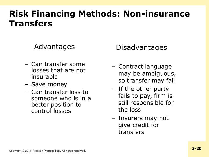 Risk Financing Methods: Non-insurance Transfers