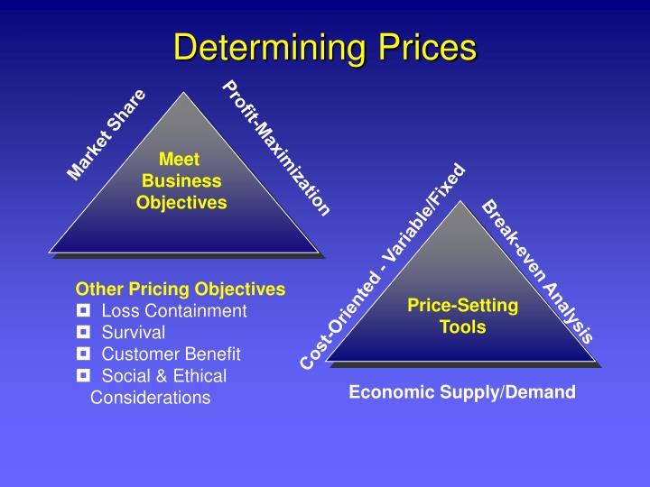 Determining Prices