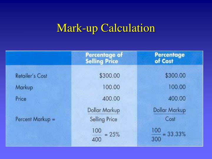 Mark-up Calculation