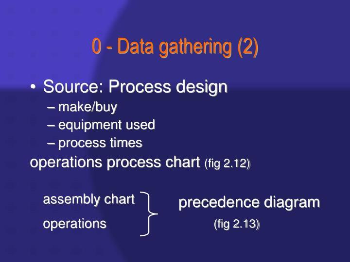 0 - Data gathering (2)