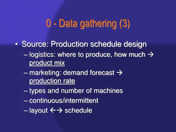 0 - Data gathering (3)