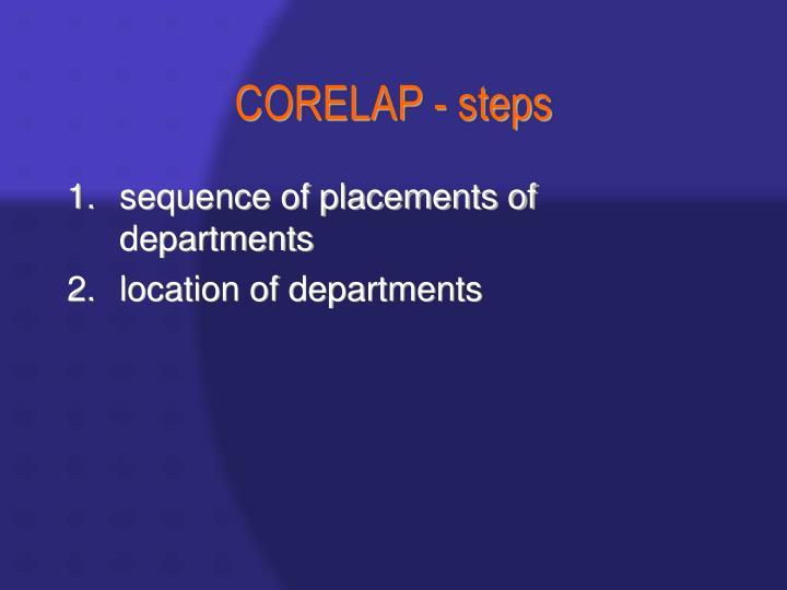 CORELAP - steps