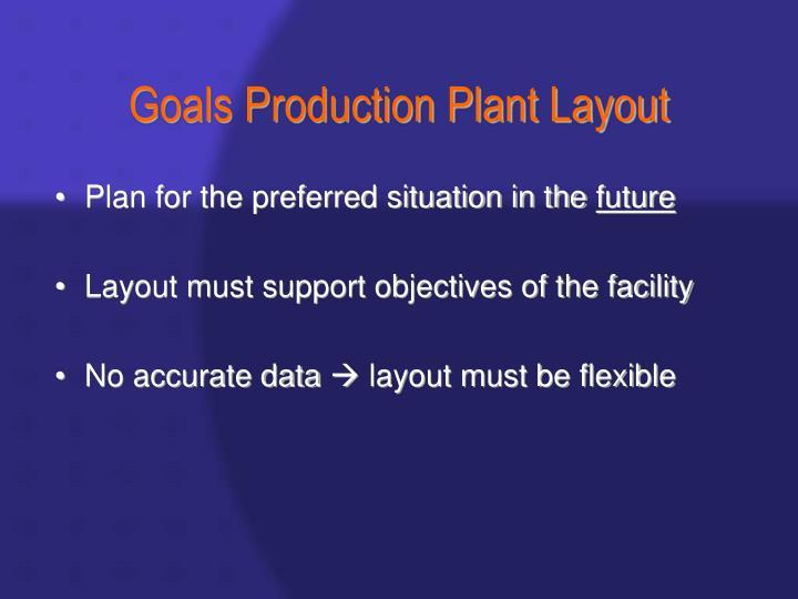 Goals Production Plant Layout