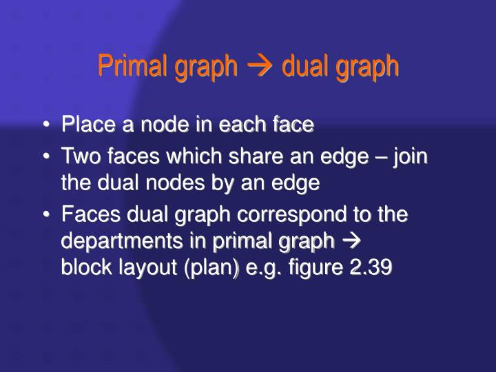 Primal graph