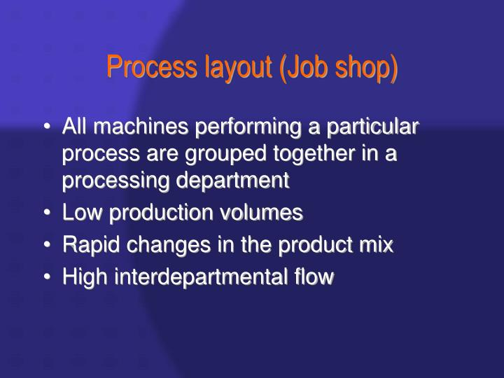 Process layout (Job shop)