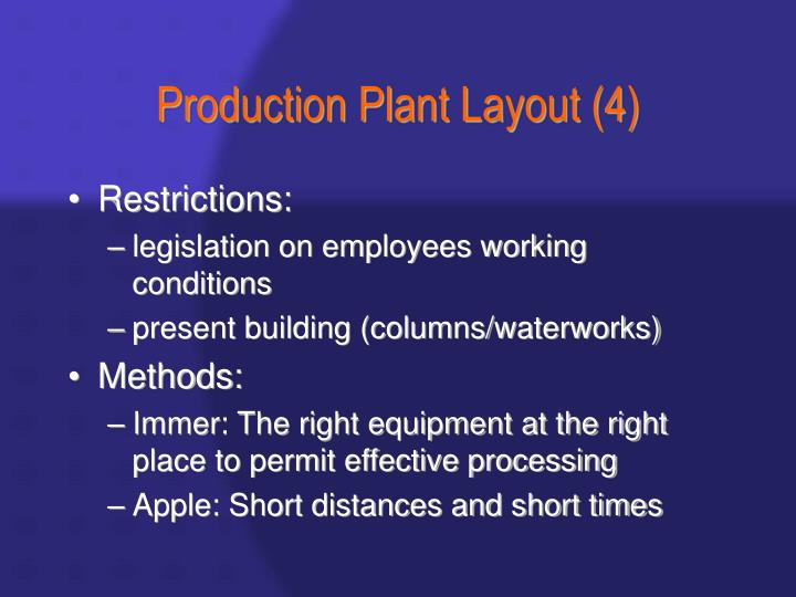 Production Plant Layout (4)