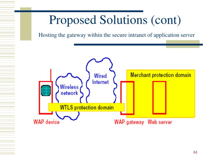 Proposed Solutions (cont)