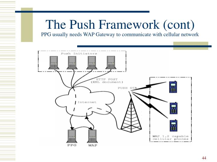 The Push Framework (cont)