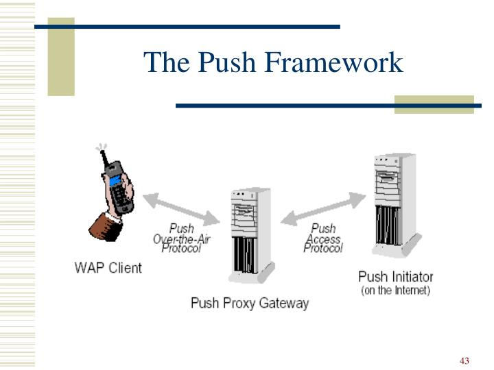 The Push Framework