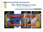 the wap model cont based on version 30 apr 1998