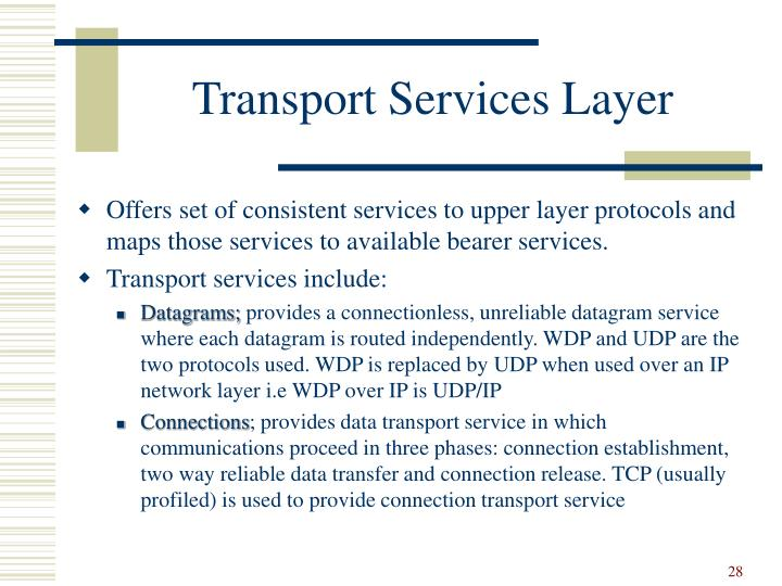 Transport Services Layer