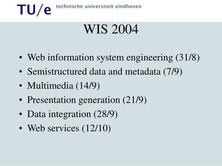 WIS 2004