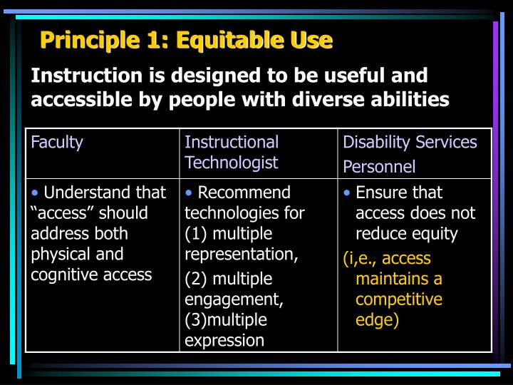 Principle 1: Equitable Use
