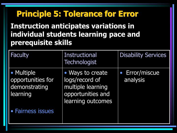 Principle 5: Tolerance for Error