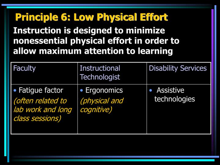 Principle 6: Low Physical Effort