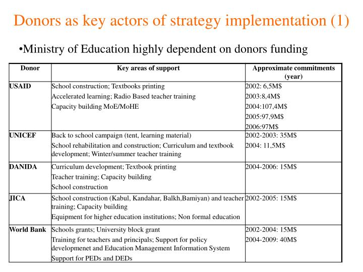 Ministry of Education highly dependent on donors funding