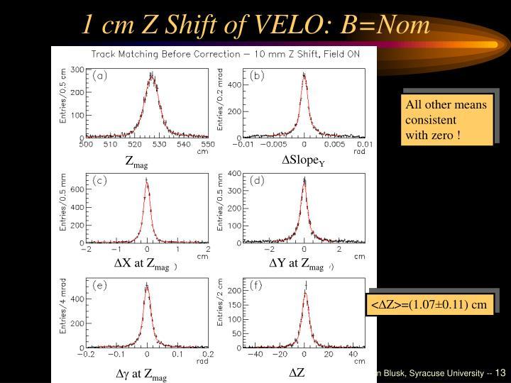 1 cm Z Shift of VELO: B=Nom