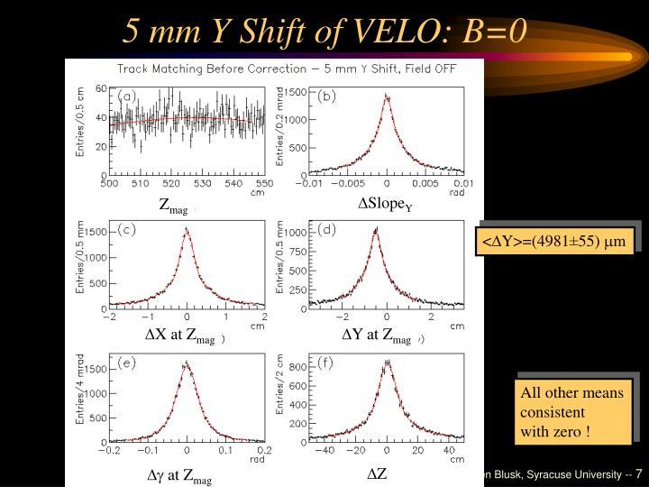 5 mm Y Shift of VELO: B=0