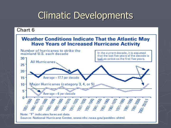 Climatic Developments