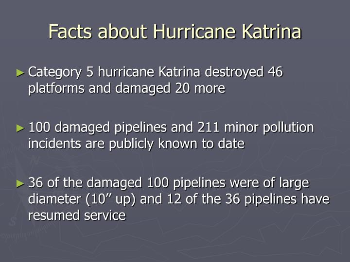 Facts about Hurricane Katrina