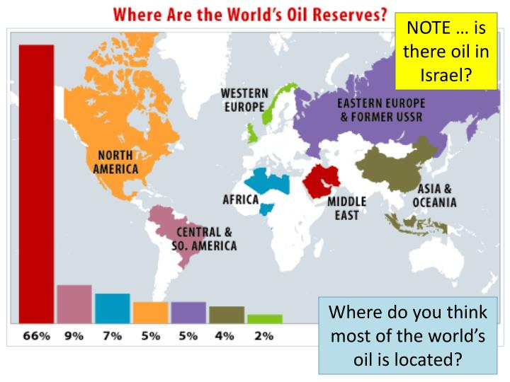 NOTE … is there oil in Israel?
