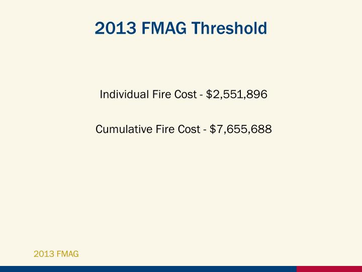 2013 FMAG Threshold