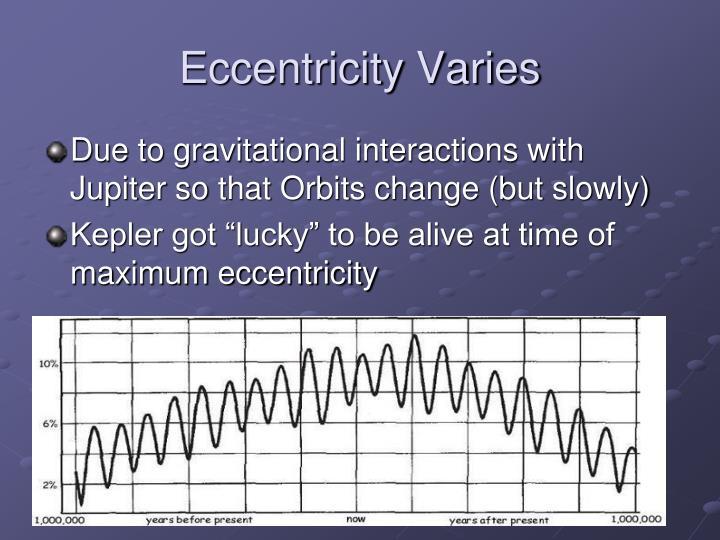 Eccentricity Varies