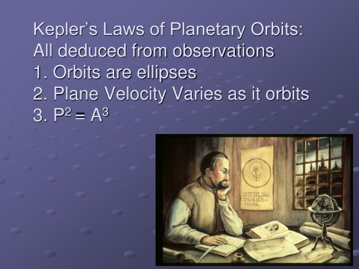 Kepler's Laws of Planetary Orbits: