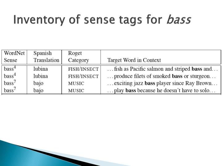 Inventory of sense tags for