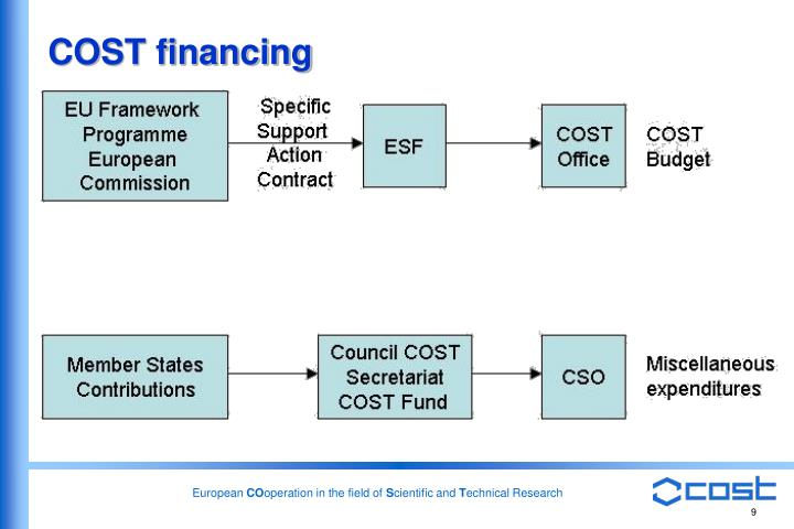 COST financing