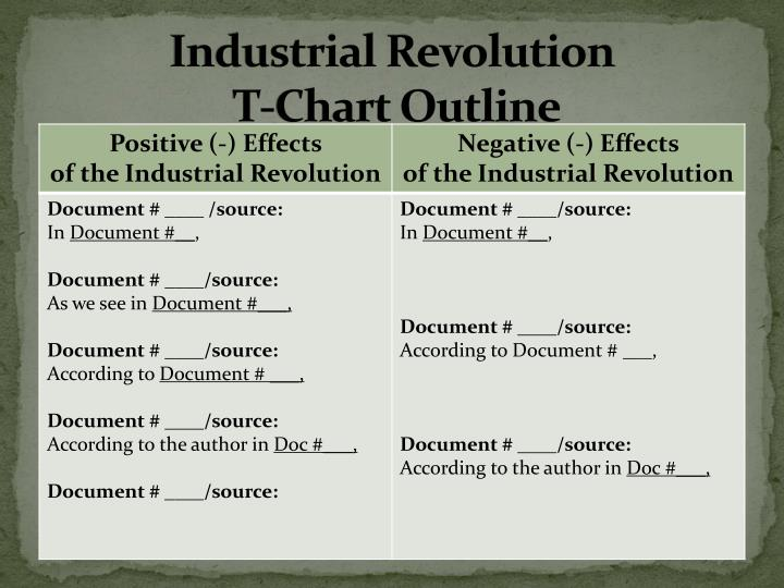 positive and negative effects of the industrial revolution essay positive and negative effects of the industrial revolution essay wauchope high school library revolution social causes