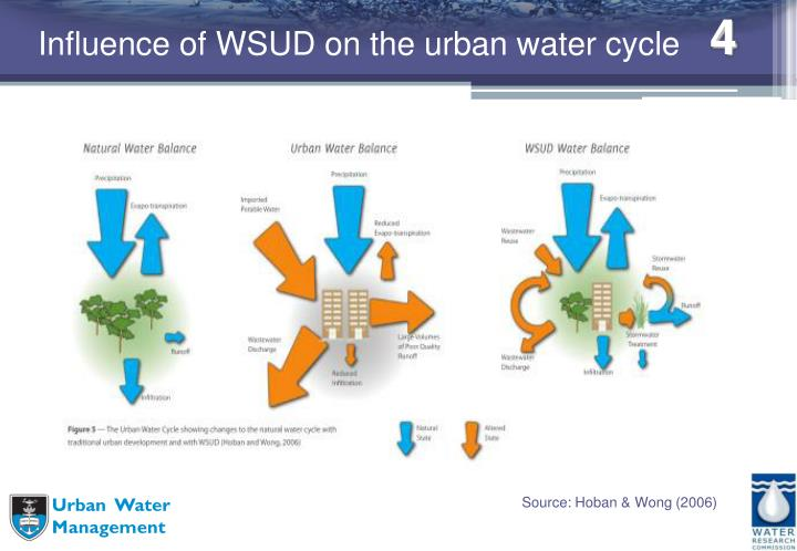 Influence of WSUD on the urban water cycle