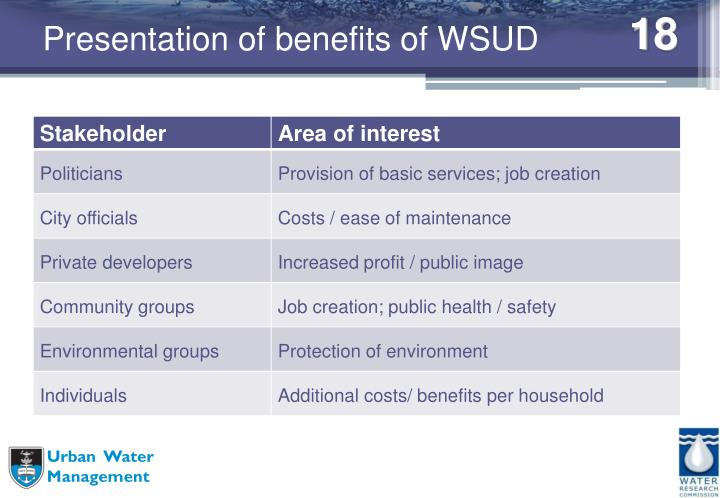 Presentation of benefits of WSUD