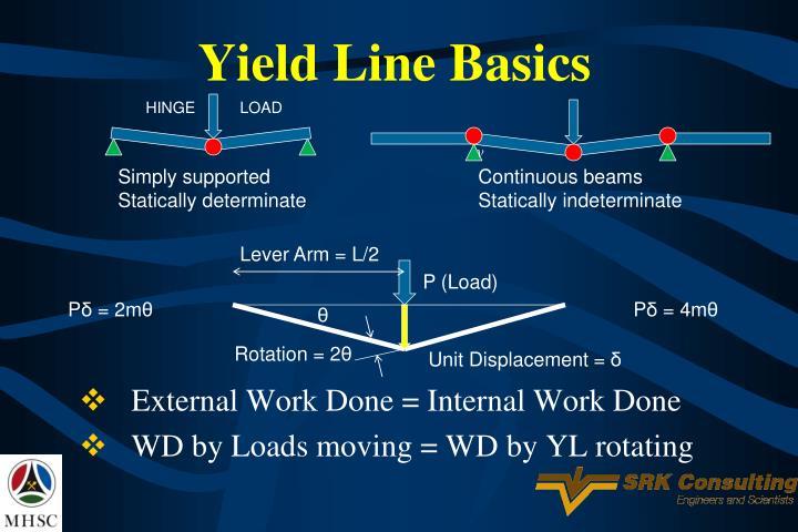 Yield Line Basics