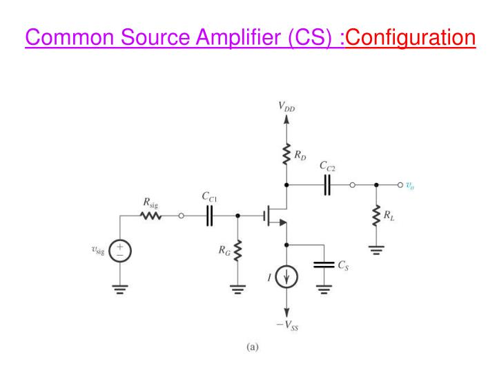 Common Source Amplifier (CS) :