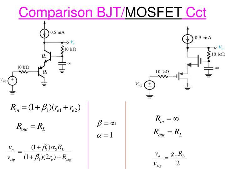 Comparison BJT/