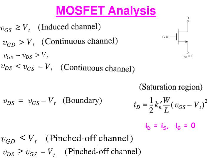 MOSFET Analysis