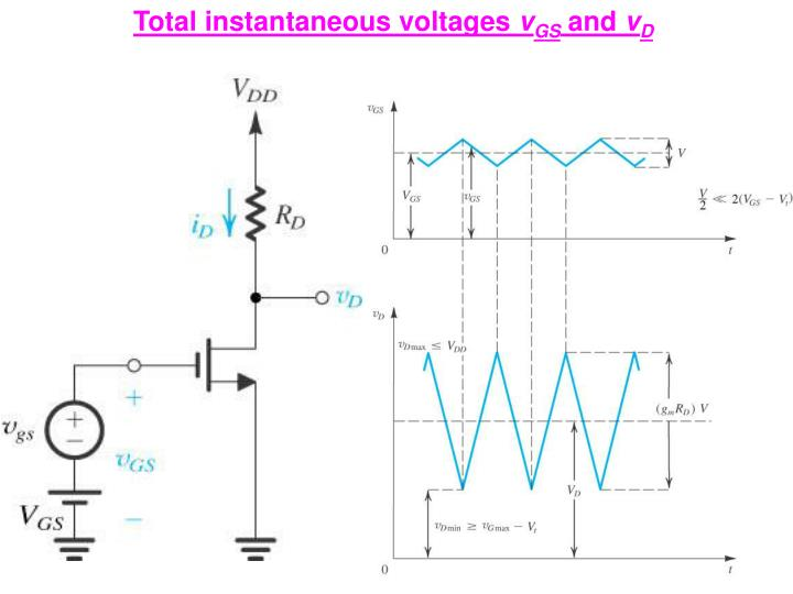 Total instantaneous voltages