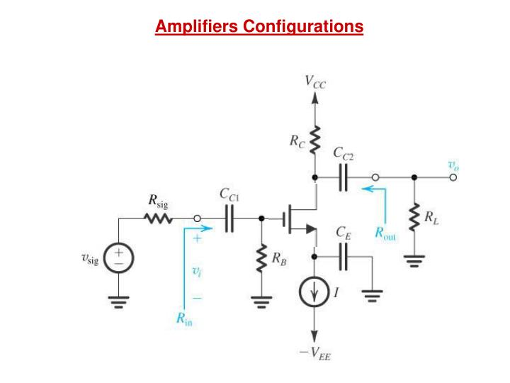 Amplifiers Configurations