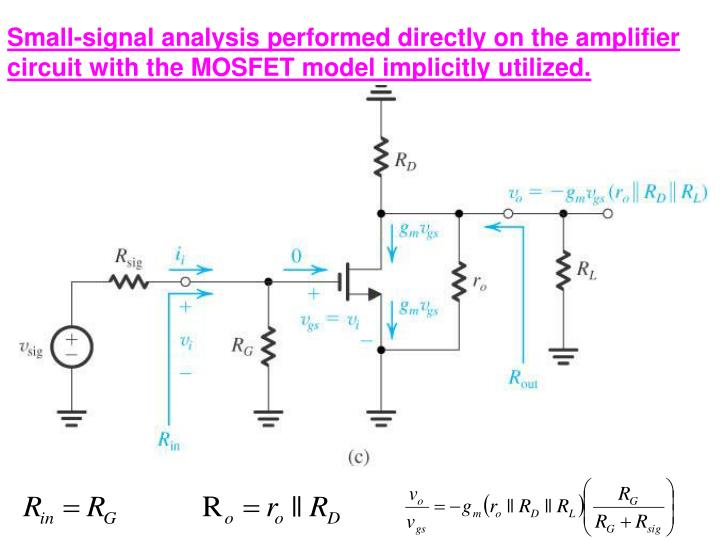 Small-signal analysis performed directly on the amplifier circuit with the MOSFET model implicitly utilized.