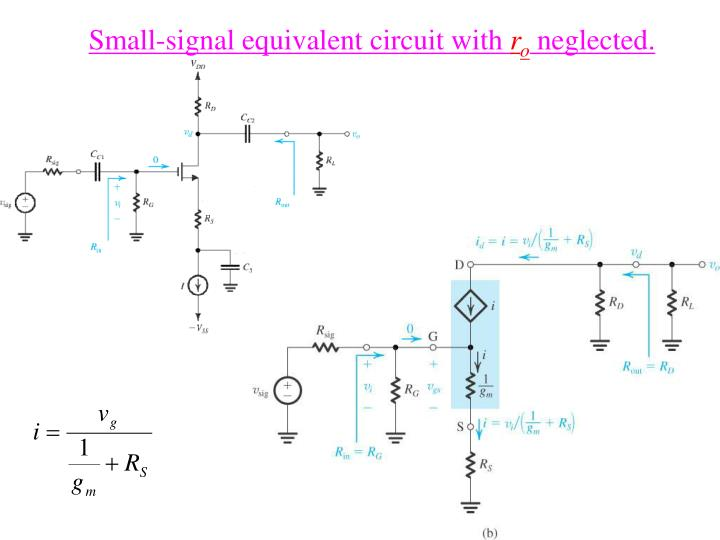 Small-signal equivalent circuit with